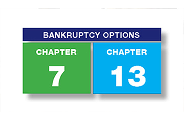 What is the difference between a Cahpter 7 bankruptcy and a Chapter 13 bankruptcy?